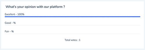 Polls View